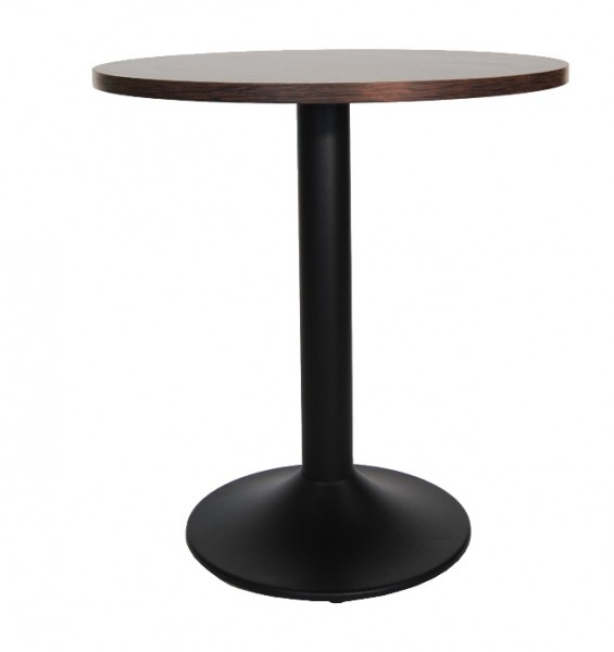 Table DUCA